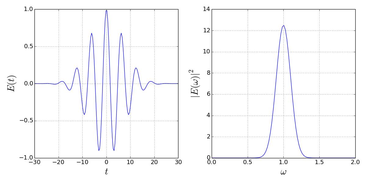 python_fft_figure_1.png